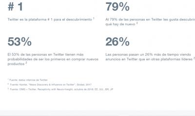 Datos TT Twitter